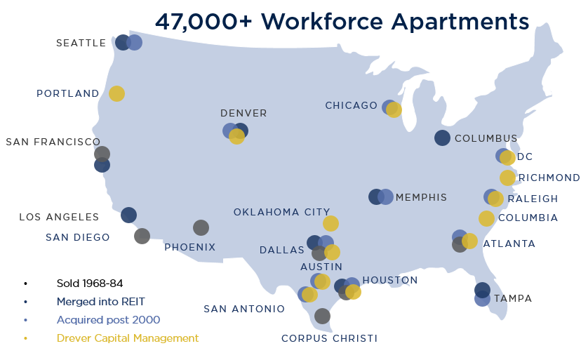 Workforce Apartments
